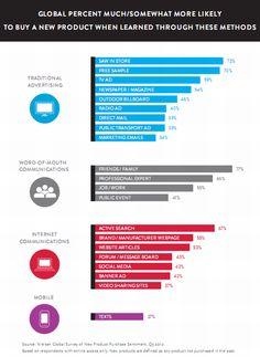 Co na nas działa? #TV #Internet #Outdoor #Mobile
