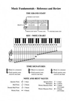 learn to play piano lessons how to online teacher near me beginners classes kids teach yourself adults keyboard how to play music violin apps synthesizer blues school free step by step oboe jazz Piano Songs, Piano Sheet Music, Music Sheets, Music Lessons, Guitar Lessons, Piano Lessons For Kids, Piano Lessons For Beginners, Music Lesson Plans, Accord Piano