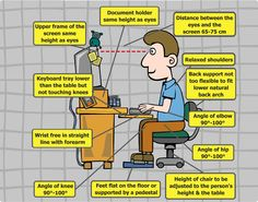 ergonomics - Google Search