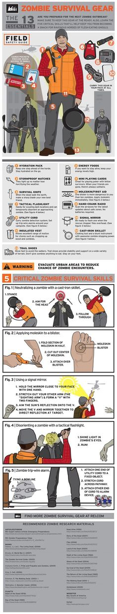 Zombie Survival Infographic...dont make fun