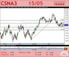 SID NACIONAL - CSNA3 - 15/05/2012