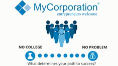 """Does a college degree determine an entrepreneurs successful outcome?  We'd to hear your opinion on our new YouTube and Instagram series, """"No College, No Problem."""" Currently, we're scouting for business owners to share how college did or did not impact their entrepreneurial journey.  Interested in sharing your story and opinon?  Email: bgamble@mycorporation.com  #youtube #entrepreneurialjourney #smallbusiness #entrepreneurship #college #success  #smallbusiness #smallbusinessowner…"""