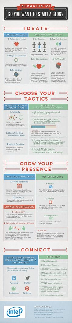 Blogging 101 - So You Want To Start A Blog #infographic
