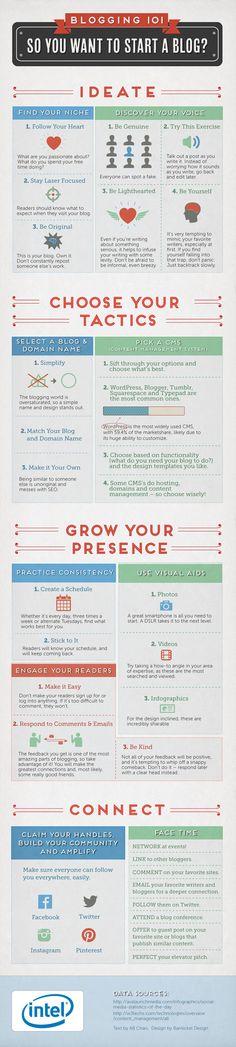 Blogs zijn handig om consumenten te vertellen hoe je werkt en denkt in een organisatie. Ook kun je zo van gedachten wisselen met consumenten. Wil je gaan bloggen voor je bedrijf? Lees dan eerst deze infographic even door!    Blogging 101 - So You Want To Start A Blog #infographic