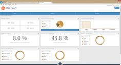 archital4-dashboard-with-stats-apps-for-an-enterprise-architect