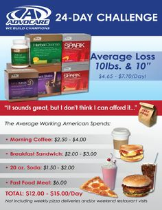 Take the challenge!!!! Feel the Difference See the Difference, contact me for a refer three get 1 free.  https://www.advocare.com/141241784/