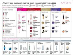 Use the below chart to select the Anew Skincare Regimen that fits your skin type. Then click the image to place your order.