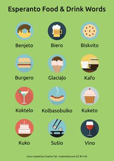 Esperanto food & drink words Teaching French, Teaching Spanish, Spanish Activities, French Lessons, Spanish Lessons, Esperanto Language, Organisation Des Nations Unies, Saint Marin, Planners