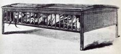 Victorian treatment for mental patients. Often women were diagnosed as hysterical (anything from depression to anxiety) & placed in these cages. Any patient who was just upset in general were locked in these cages. Like farm factory animals, there was no room to bend the legs, sit up or move. Cruel treatment….If you weren't insane when they put you into this contraption, you soon would be.