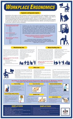 This poster is an informative notice for all employers and employees regarding the hazardous effects of recurring tasks. It instructs involved parties in determining these hazards and how best to avoid them. Safety Meeting, Inspirational Leaders, Regulatory Compliance, Safety Posters, Safety Training, Workplace Safety, Urgent Care, Safety And Security, Chiropractic
