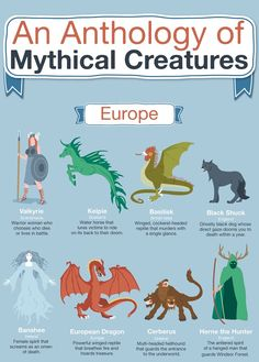 Infographic: An Anthology Of Mythical Creatures