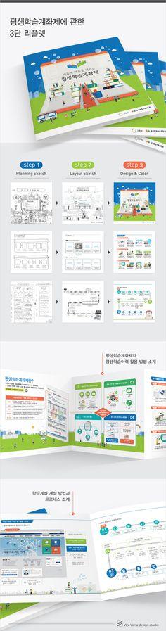평생계좌제 3단 리플렛에 관한 인포그래픽