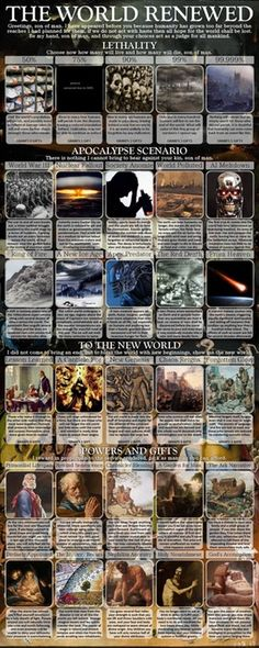 The world renewed CYOA. From Heaven New Genesis Rewind Senescence, Chronicler Blessing, A Garden for Man, Nephilim Ancestry, and Divinely Appointed. 75 million people left on earth Cyoa Games, Create Your Own Adventure, Story Prompts, Fictional World, Post Apocalypse, Fiction Writing, Geek Culture, Character Concept, Character Sheet