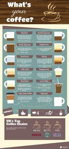 Infographie #coaliffe #café   Retrouvez notre gamme Coaliffe #afipapoo > http://lpmecgroup1.fr