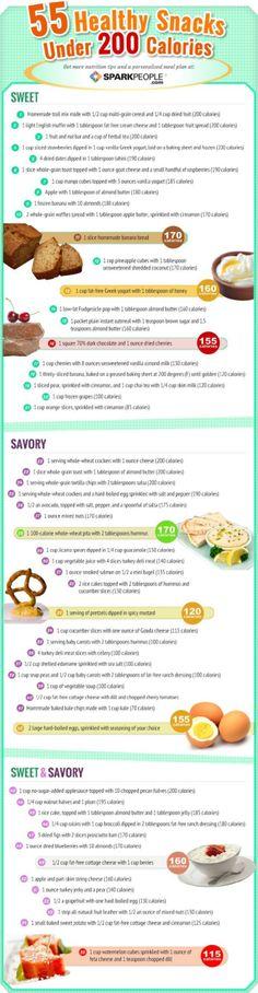 Healthy snack alteratives