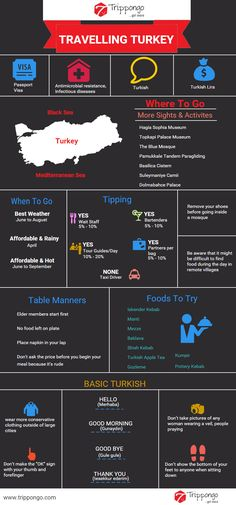 Get complete information about sightseeing and tourist destinations in Turkey travelling infographic. Best Online Booking Platform For Activities, Tours And Experiences. We are proud to announce the launch of a very special and unique Holiday and Travel portal TRIPPONGO.COM