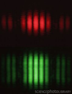 Demonstration of the wave nature of light. Interference patterns observed in a modern-day replica of Thomas Young's double-slit experiment. A coherent beam from either a red  (632.8 nm - top panel) or a green (543.4 nm - bottom panel) Helium-Neon laser, is used to illuminate two 25-micron-wide, 75-micron-spaced slits (double-slit). The resulting diffraction patterns are observed at the same distance from the double-slit. Note the fringe spacing is smaller for shorter (green) wavelength.