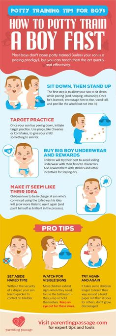 It's a long held belief (perpetuated by parents and pediatricians) that potty training boys take longer than girls. But, boys can potty train if they want: they just need to learn to go like a girl. #infographics