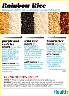 https://www.tsu.co/rem3600 The Health Benefits of Black, Wild, and Brown Rice http://news.health.com/2013/12/23/the-health-benefits-of-black-wild-and-brown-rice/