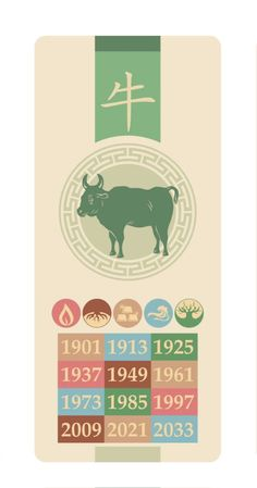 The Year of the Ox comes once every 12 years. Find out traits of the ox, who is compatible, which years are years of the ox and how the ox interacts with the five elements. #chinesezodiac #yearoftheox Chinese Astrology, Chinese Zodiac, National Days, Fifth Element, Birth Year, Make Good Choices, Days Of The Year, Ox, Favorite Holiday