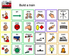 sync up autism: Core Words Communication Board: an overview. http://syncupautism.blogspot.com/2014/04/core-words-communication-board-overveiw.html?m=1