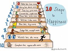10 steps to happiness.....<3!