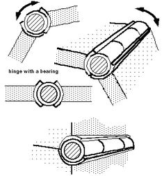 How to make a hinge with bearings. Very useful and cool.