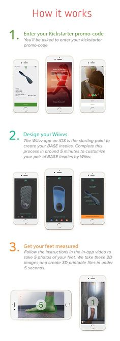 BASE by Wiivv - Custom, 3D Printed Insoles – 3DSHOES.COM