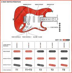 47 best guitar wiring diagrams and mods images cigar box guitar rh pinterest com