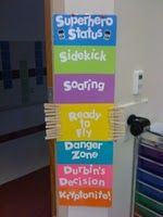 not my style of behavior plan, but i have to admit this is darn cute and would match my room...oh well