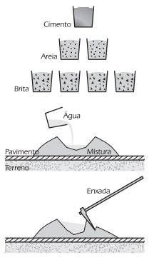 Pedreiro: traços do concreto