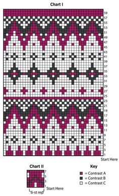 Buy Yarn Online and Find Crochet and Knitting Supplies and Patterns Tapestry Crochet Patterns, Fair Isle Knitting Patterns, Knitting Charts, Knitting Stitches, Free Knitting, Tejido Fair Isle, Mochila Crochet, Fair Isle Chart, Fair Isles