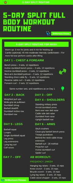 5 Day Split Full Body Workout Routine 5 Day Workout Plan gym bodybuilding workout workoutroutine muscle beast is part of Full body workout routine - Split Workout Routine, 5 Day Workout Plan, 5 Day Workouts, Workout Splits, Full Body Workout Routine, Workout Plan For Women, Workout Routines, Routine Work, Gym Workouts Schedule