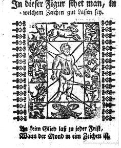 Neu-eingerichter Hand-Calender, Auf das Jahr Nach der Geburt Jesu Christi 1766 Books, Libros, Book, Book Illustrations, Libri
