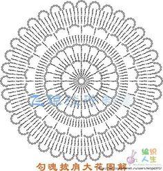 25 Ideas For Crochet Mandala Rug Pattern Mandala Rug, Crochet Doily Rug, Crochet Carpet, Crochet Pillow Pattern, Crochet Mandala Pattern, Crochet Doily Patterns, Crochet Tablecloth, Crochet Diagram, Crochet Squares