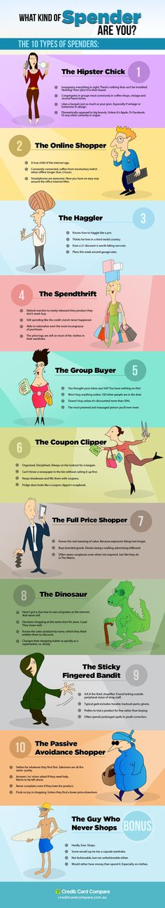 What Type Of Spender Are You #infographic