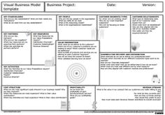 Business_Model_Template