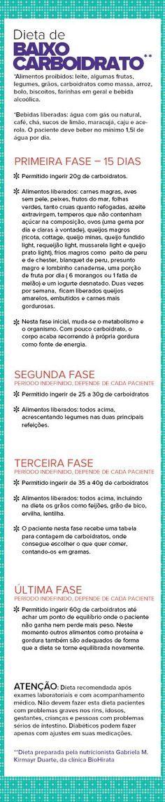 Dieta Baixo carboidrato (Foto: EGO) #emagrecercomsaudeagora
