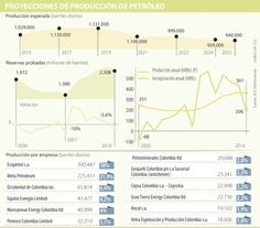 Meta de crudo no es sostenible a largo plazo