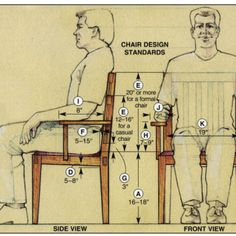 Reference: Common Dimensions Angles and Heights for Seating Designers