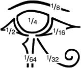 "Eye of Horus Fractions was a powerful symbol used to protect from evil. Pronounced ""udjat"" by the Egyptians, the Eye of Horus represents a human eye with the cheek markings of a falcon. Egyptian Mythology, Egyptian Goddess, Egyptian Symbols, Ancient Egyptian Art, Ancient Symbols, Ancient History, European History, Ancient Artifacts, Ancient Aliens"