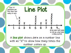 ... 2nd grade on Pinterest | Place Values, 2nd Grades and Expanded Form