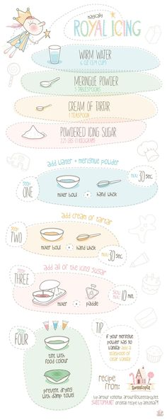 royal_icing_recipe