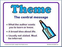 Teaching Literary Theme Poster and Graphic Organizer - Classroom Freebies Reading Themes, Reading Resources, Reading Strategies, Reading Activities, Reading Comprehension, Comprehension Strategies, Reading Lessons, Reading Skills, Teaching Reading