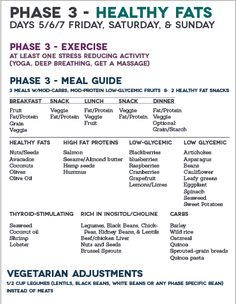 Diet plan for weight loss 1 month image 9