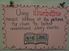 Using Illustrations to Comprehend.  Students must describe an illustration in a book with enough detail for others to find.