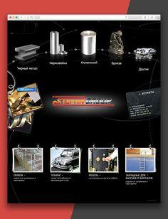 Портфолио: Сайт-визитка компании «Stefan Group»  Что было сделано: Создано cайт-визитку компании «Stefan Group»