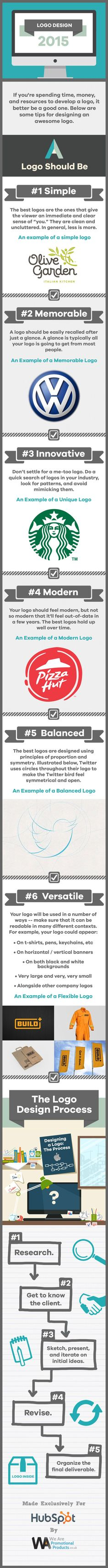 How to Create a Logo. A Simple Guide to Designing a Logo [Infographic]