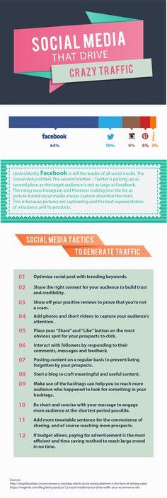 Social Media That Drive Crazy Traffic