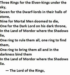 Lord Of The Rings Ring Quote Couldn't Have Said It Better Myselfeowyn Is A True Warrior .